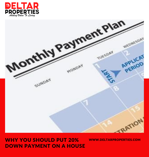 Why you should put 20% down payment on a house